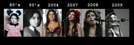 Winehouse Evolution